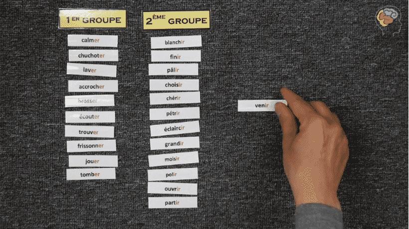 tri de verbes en fonction des groupes