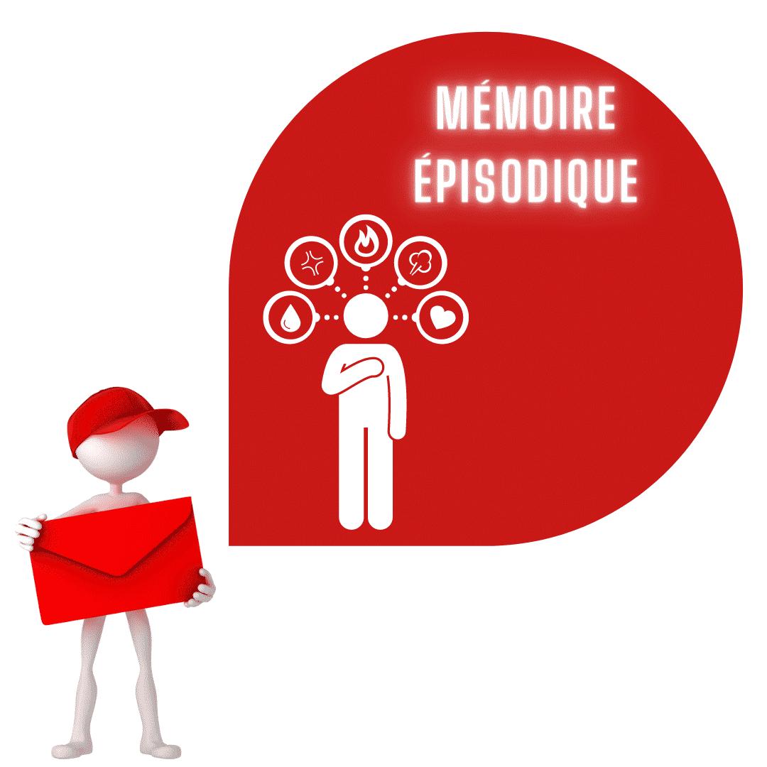 mémoire épisodique